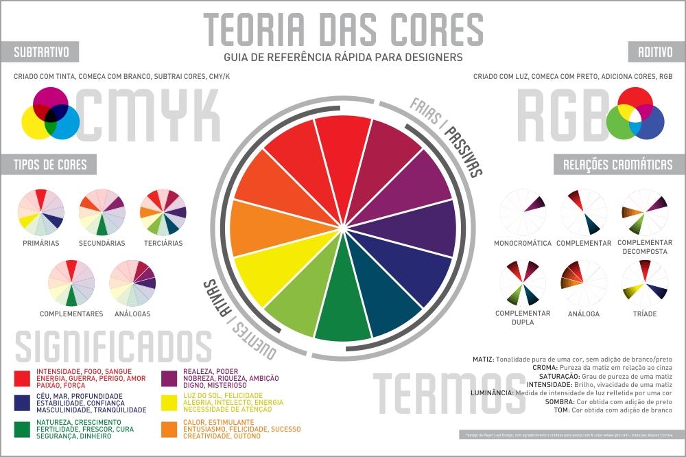 StickArt/Screens - Página 62 Teoria-das-Cores1