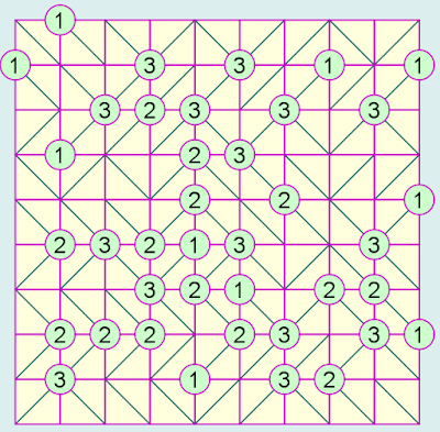 Slalom or Gokigen Puzzle Solution