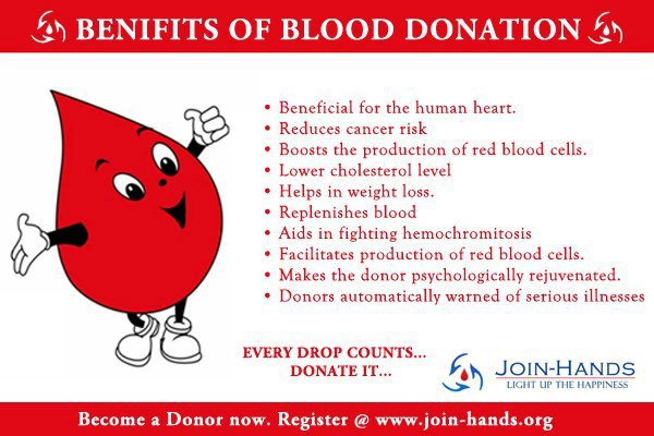 Tips For blood donating