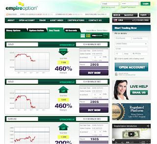 Best online brokerage options trading