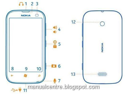 Nokia Lumia 510 Layout