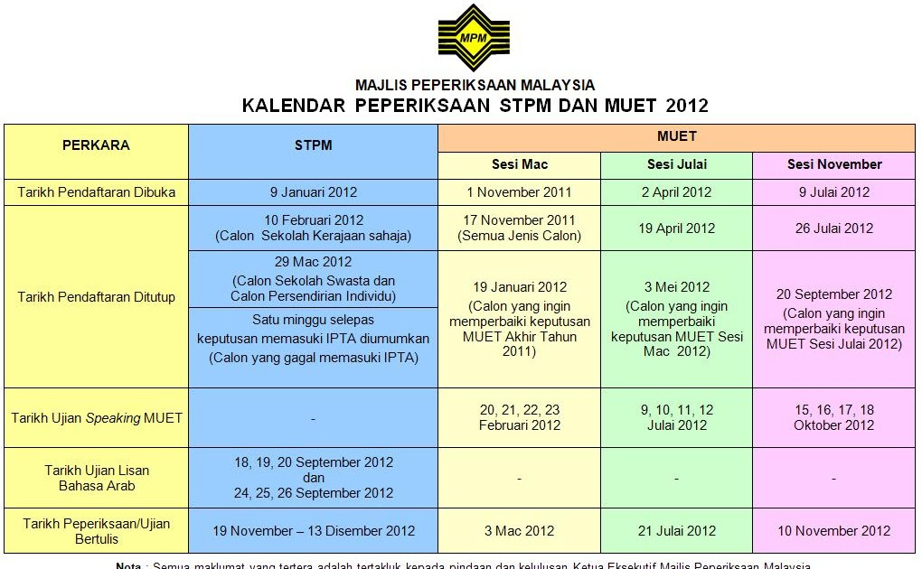 Muet Essay Topics 2012 - image 9