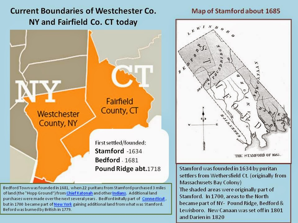 Early NY and CT towns