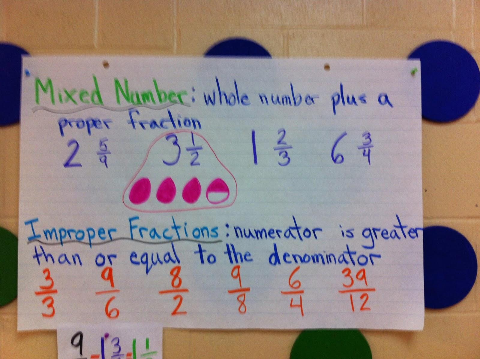 hopping into grade 5: fraction anchor charts