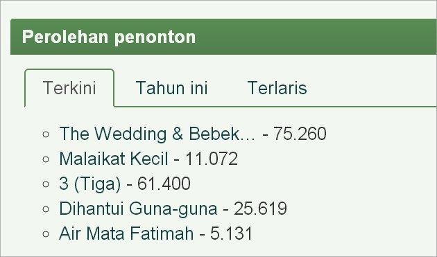 Film The Wedding and Bebek Betutu