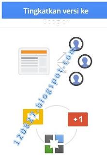 DampakGooglePlus2