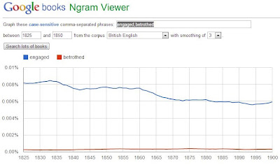 ngram viewer example