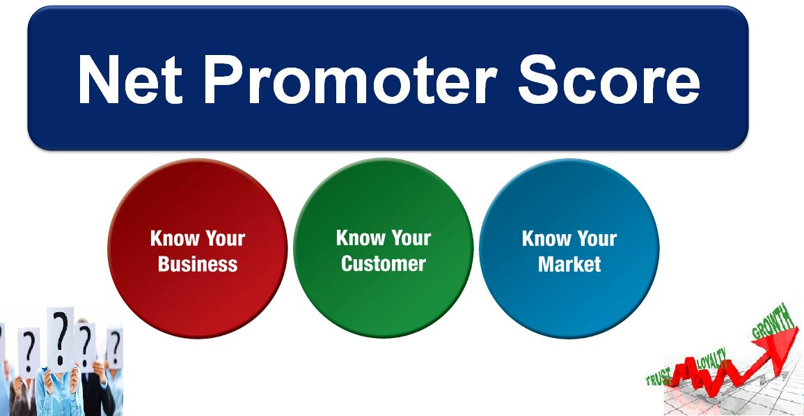 net promoters score calculation