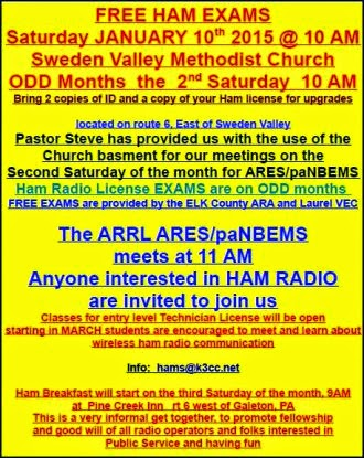 1-10 Free Ham Exams In Sweden Valley