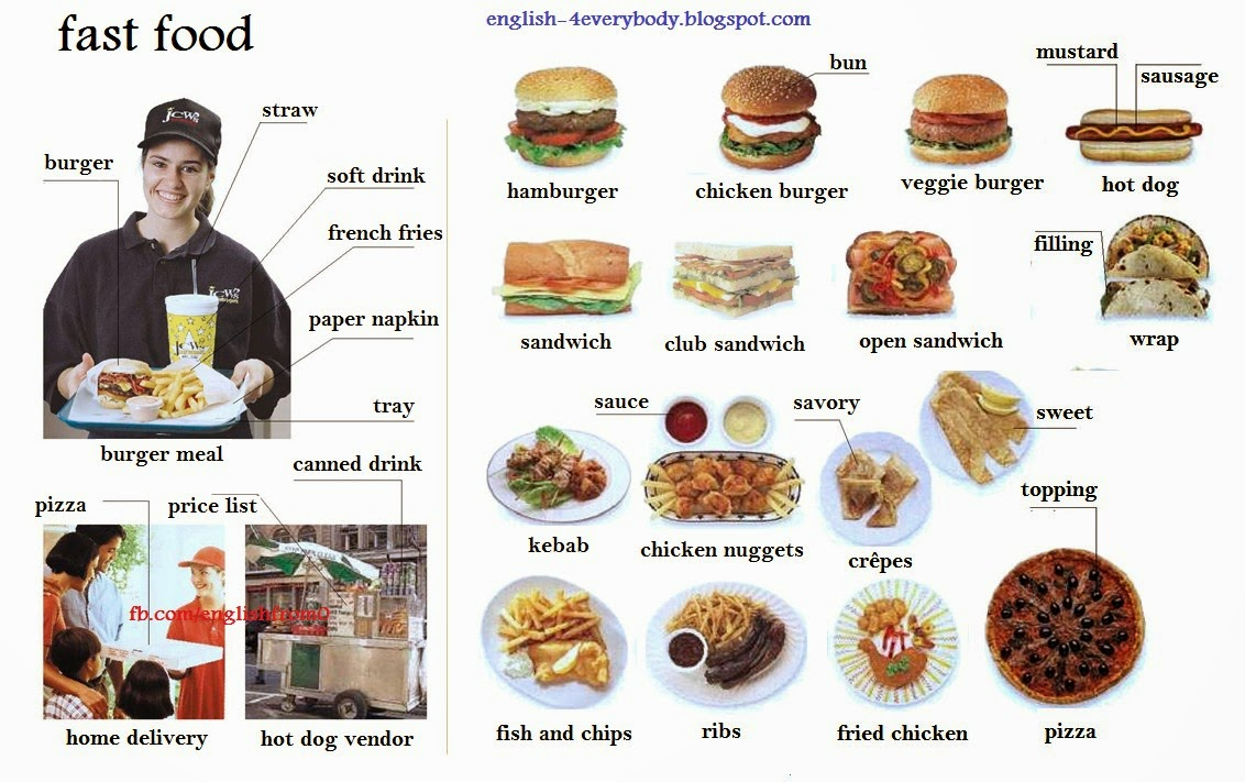english final fast food The investigation into how much british adults are spending on food,  reducing  their yearly food bill by nine per cent since last year, a typical person still  the  average person now makes their way through 84 fast food meals.