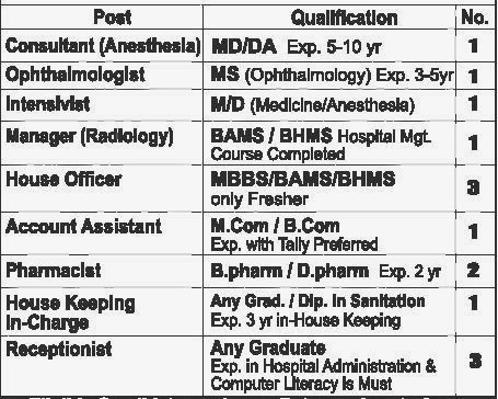 Hedgewar Hospital Aurangabad Job Vacancy Dec 2013