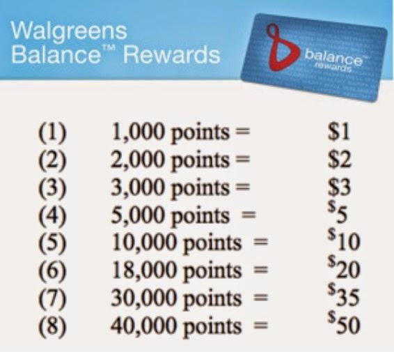 How do i redeem walgreens balance rewards points