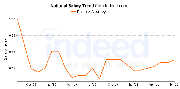 online dating salary Sometimes there's online dating stuff in the news that i take forever to comment on i want to really roll it over in my mind, think about what's been published.