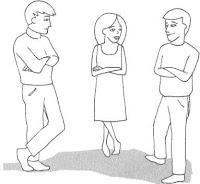 Essay on body language