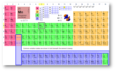 Four new elements on the periodic table now have names tabla tabla periodica actualizada urtaz Images