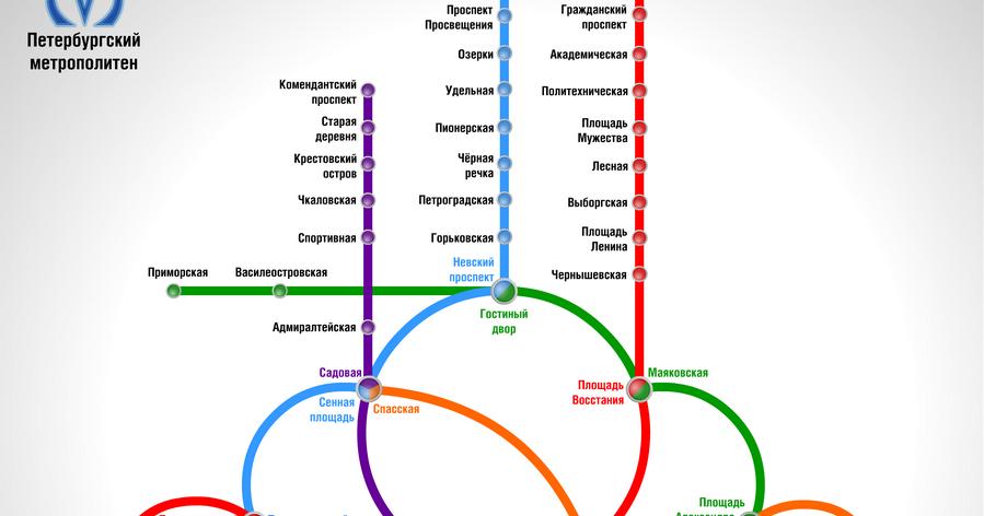 метро рыбацкое время в пути