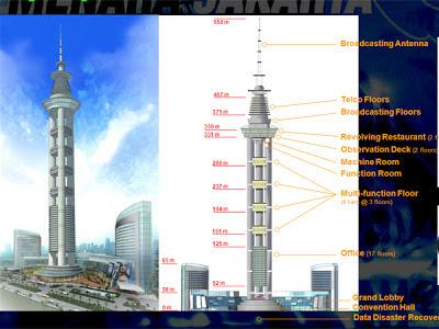 Menara Jakarta