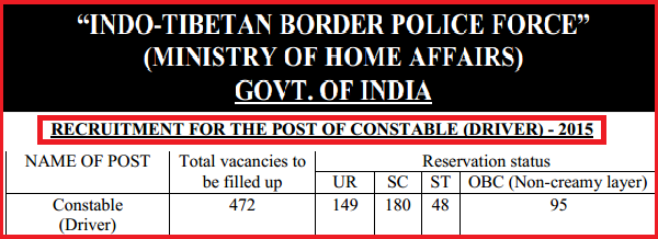 ITBP Latest Constable (472 CT Driver) Recruitment 2015