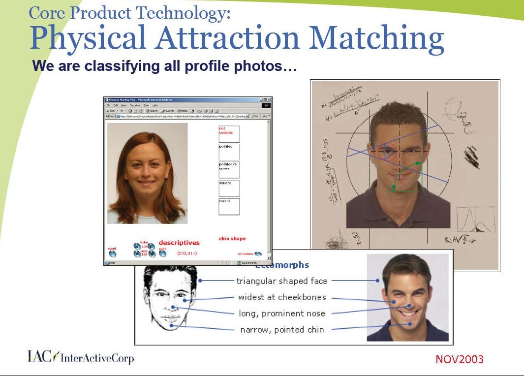 Face match dating