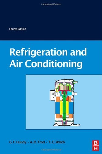 Heating and Air Conditioning (HVAC) understanding college and its subjects available