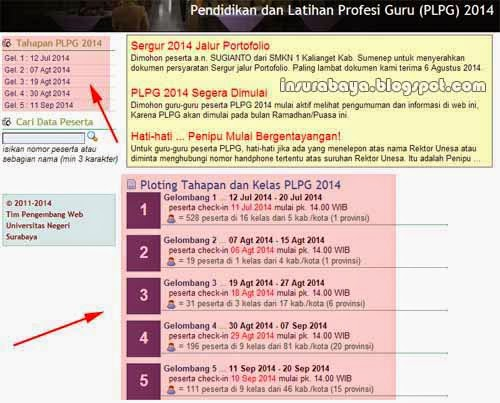 Daftar Nama Peserta PLPG Unesa 2014 #1