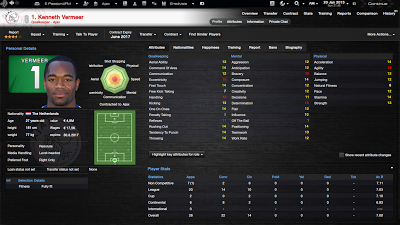 FM13 Scorpio skin Player profile