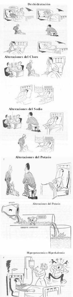 transtorno electrolítico