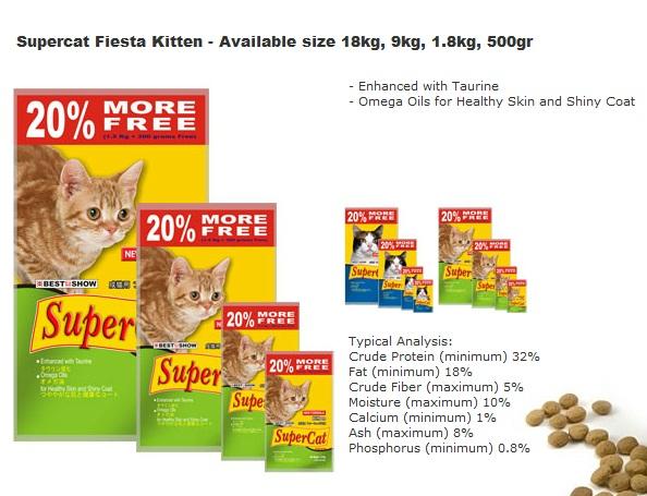 Moca Petshop CAT Food