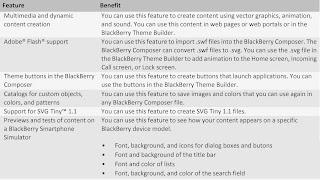 The BlackBerry® Theme Studio - BlackBerry Themes