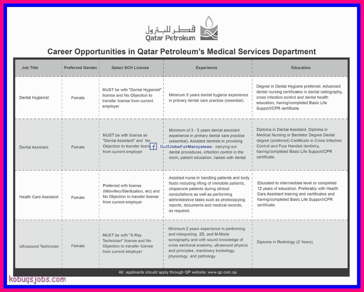 jobs in qatar petroleum medical service department