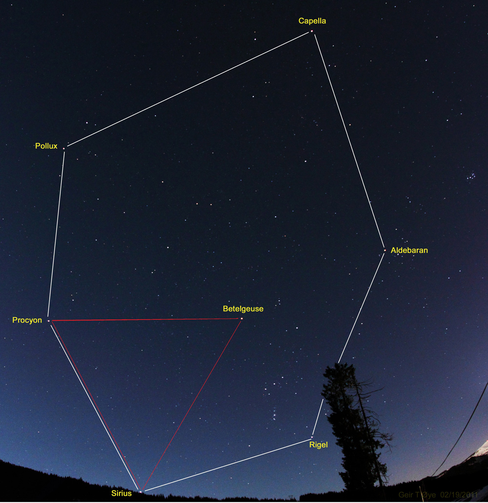 Nhóm sao Lục giác mùa đông lớn ở bên ngoài còn nhóm sao Tam giác mùa đông nhỏ hơn nằm bên trong. Tác giả : Geir T Øye.