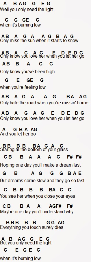 Guitar guitar chords of let her go : Let Her Go Acoustic Guitar Sheet Music - let her go passenger free ...