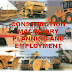 Download Presentation on Construction Machinery Planning and Employment [pptx/pptx]