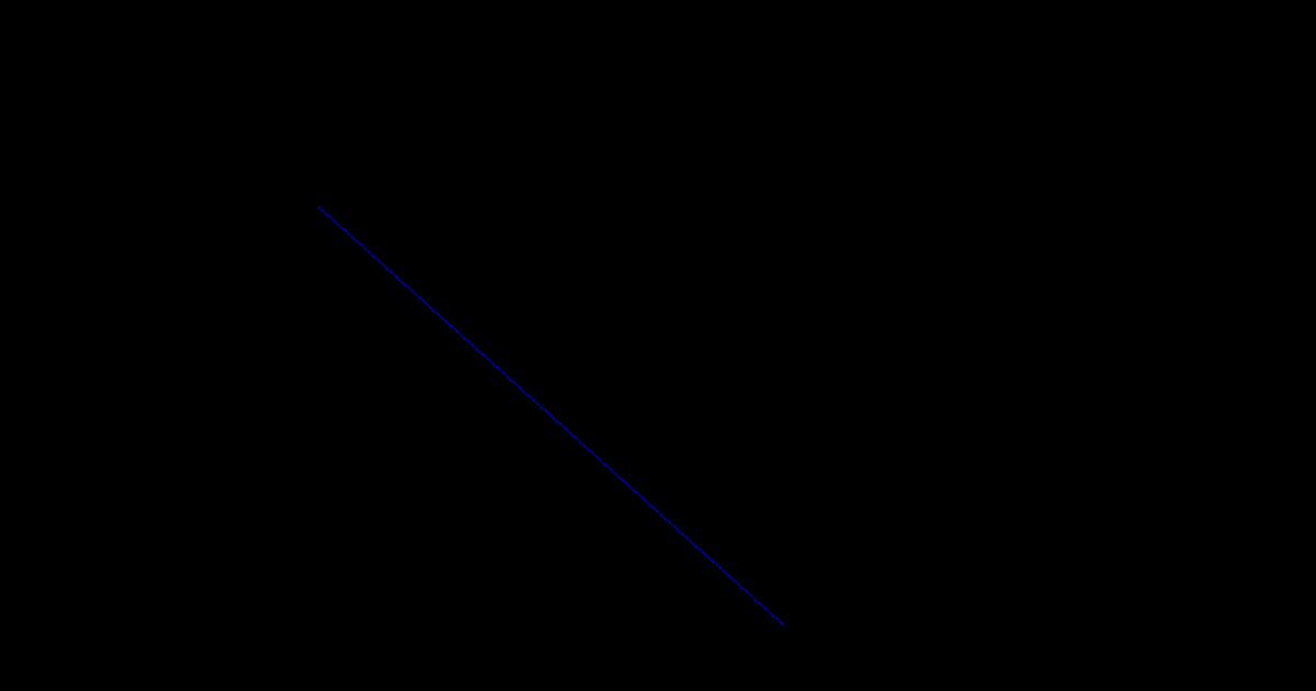Bresenham Line Drawing Algorithm For All Quadrants : Education for all bresenham s line drawing algorithm in