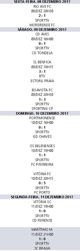 Liga Nós 2017-2018 14ºJornada