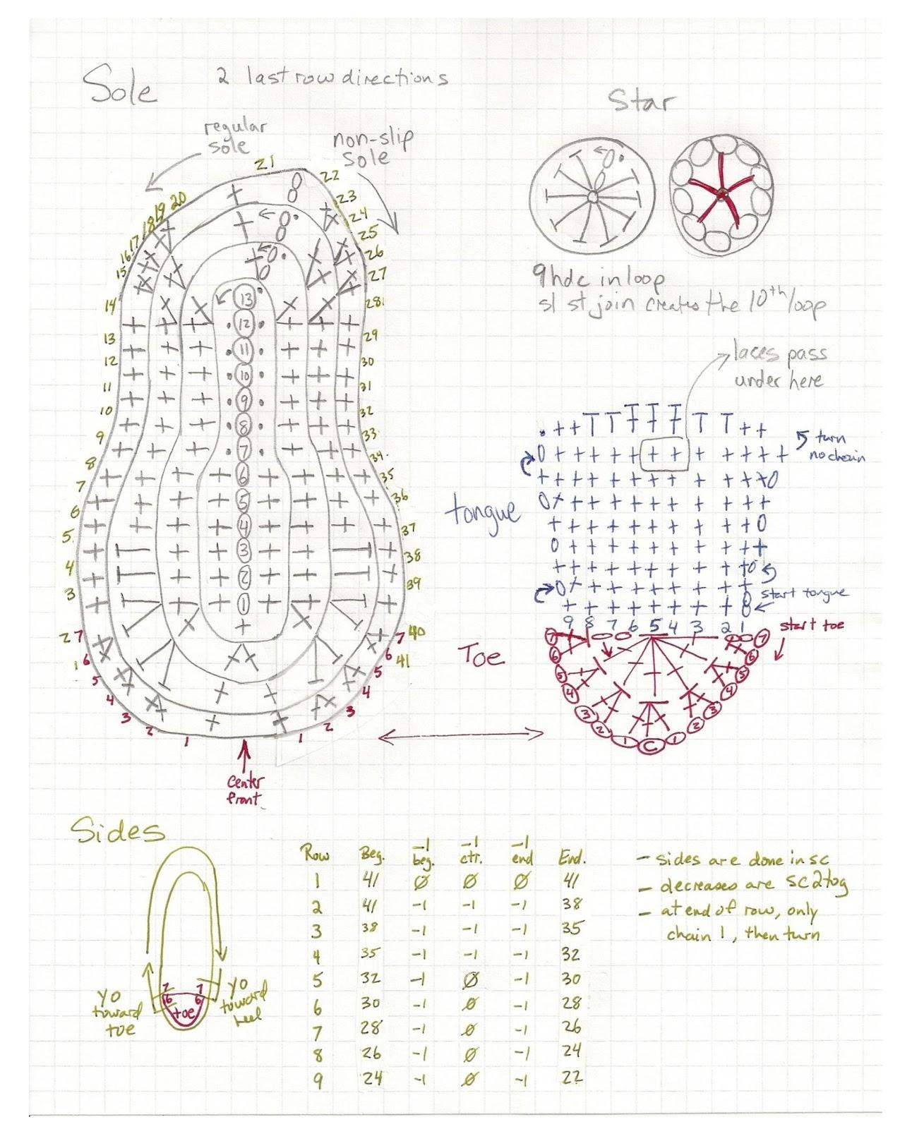 Пинетки крючком: схемы, идеи - схема пинеток 35