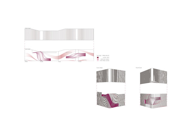 Illustration showing how facade works