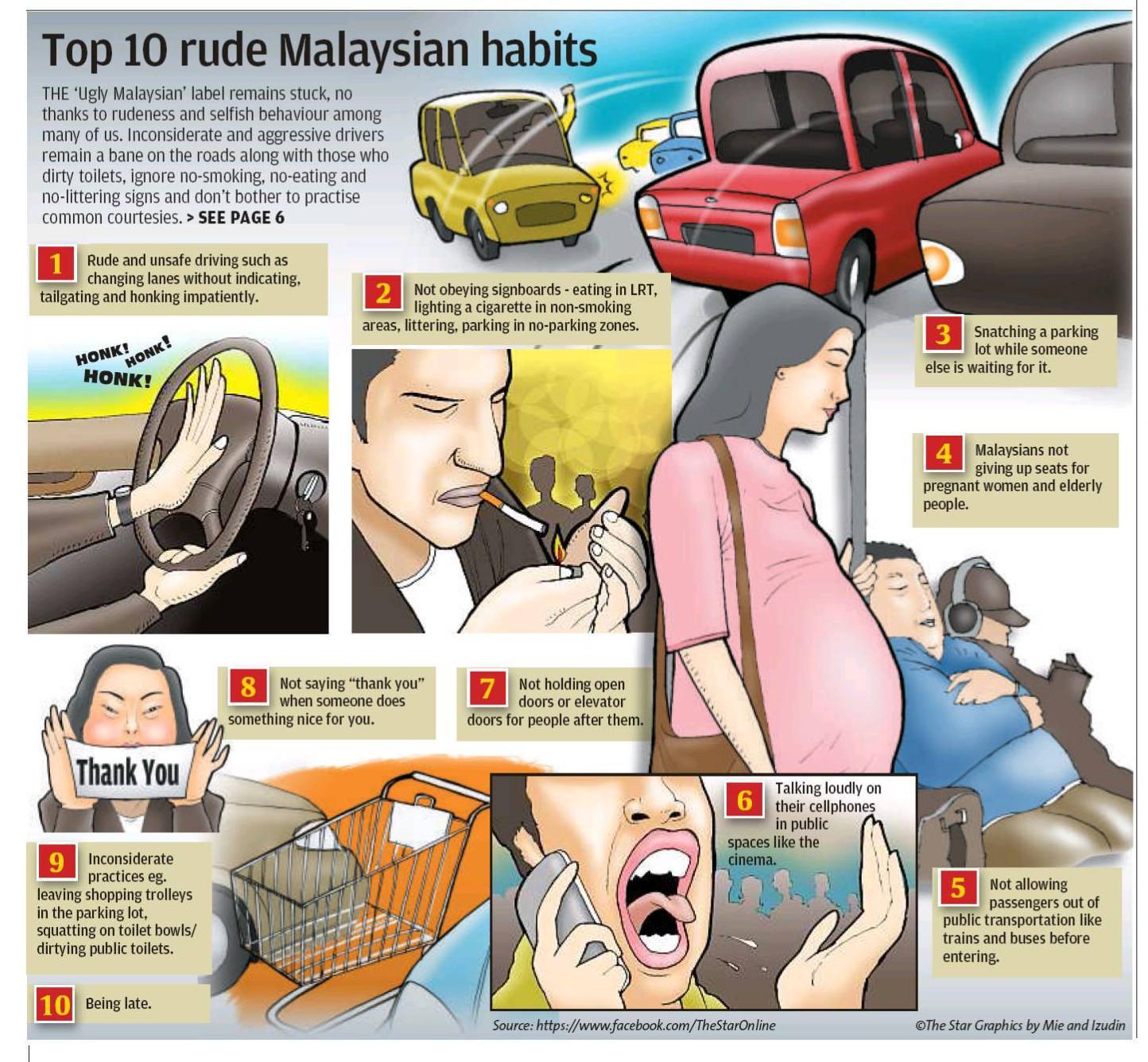 rude malaysian habits essay