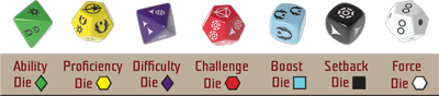 star wars edge of the empire dice roller