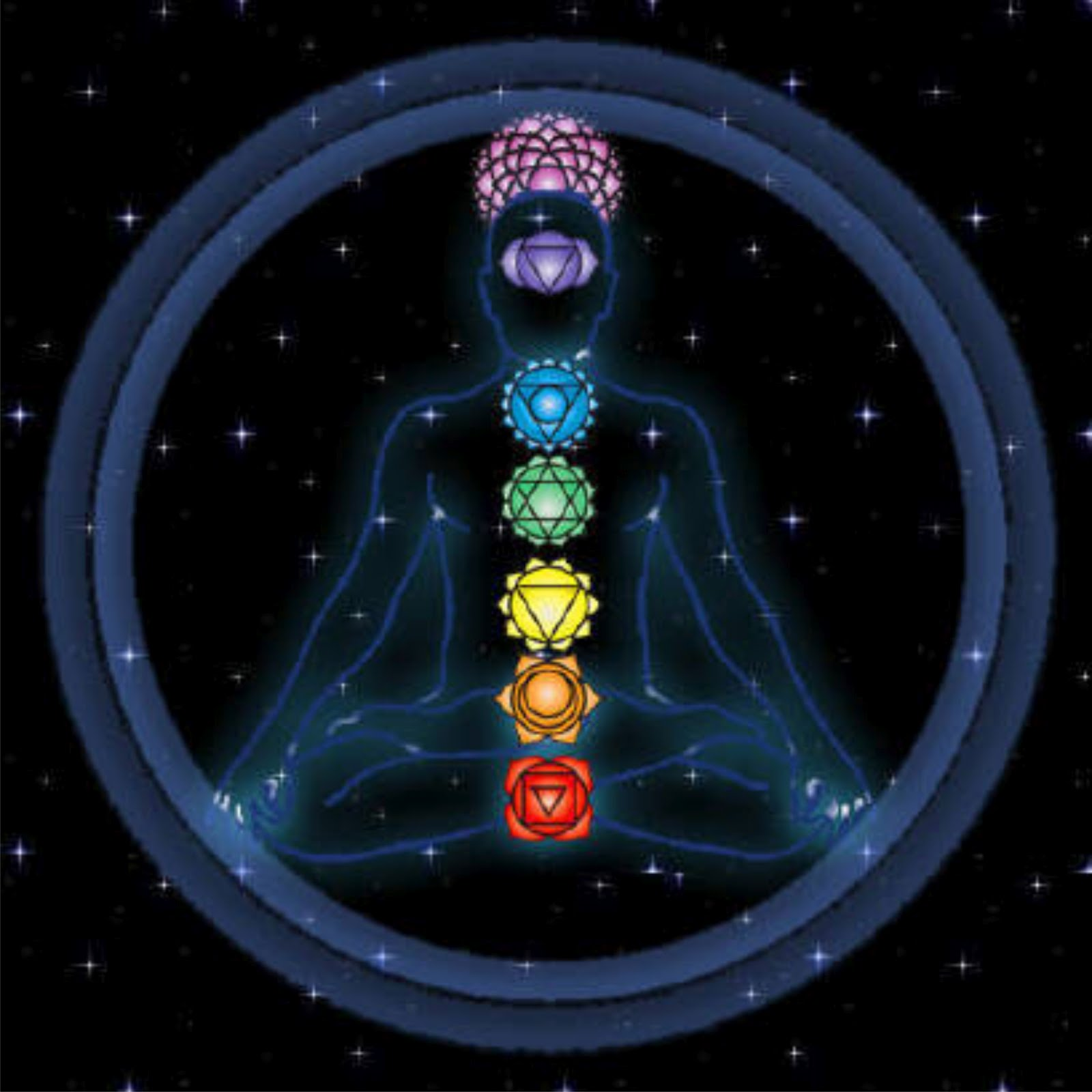 7 Chakras: What Is A Chakra? How To Balance Chakras For Beginners