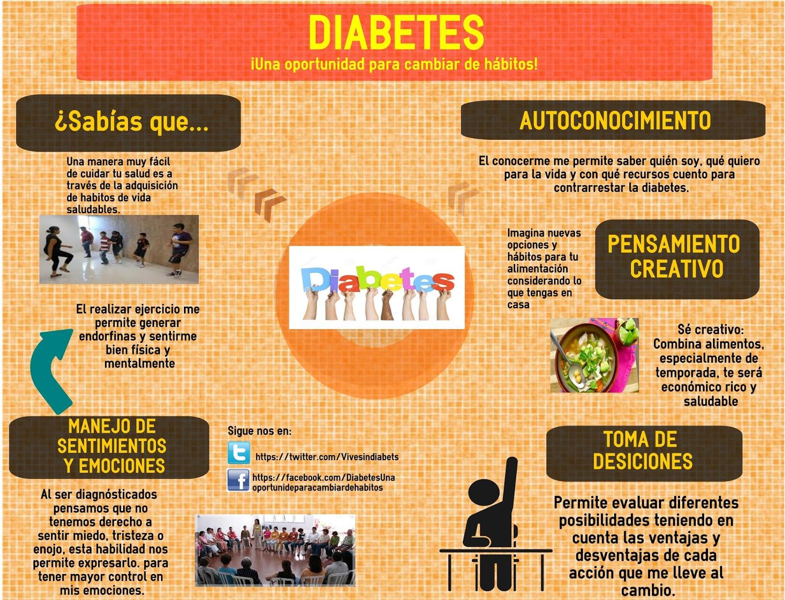 Laura Avilés Bitácora de Salud Comunitaria 2