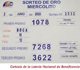 resultados-sorteo-miercoles-3-de-junio-2015-loteria-nacional-de-panama-tablero-final
