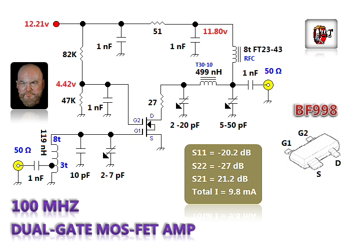 Latest Articles - 70 MHz