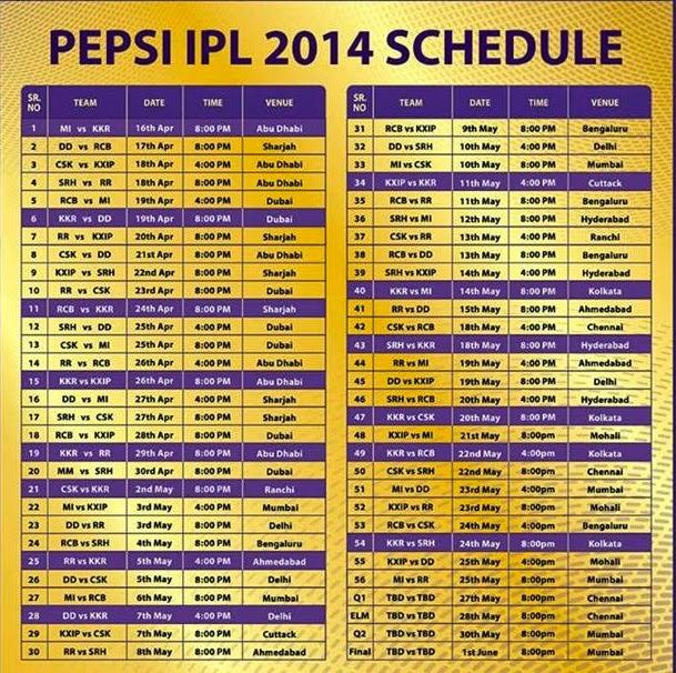IPL7 schedule 2014