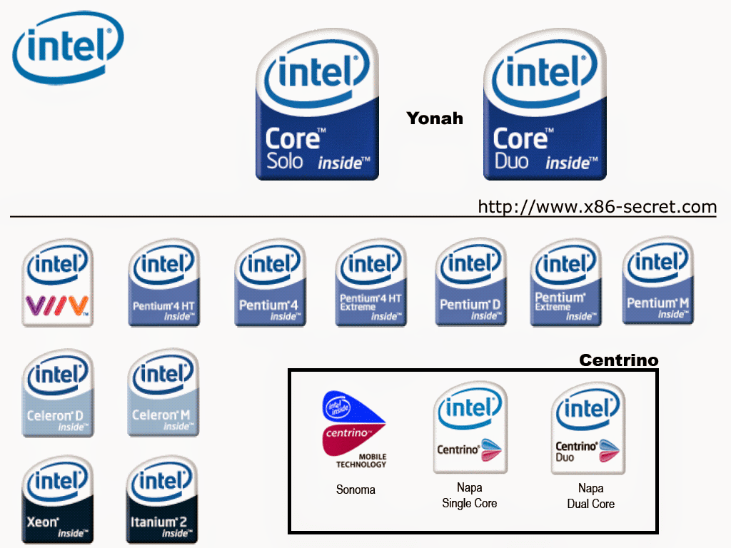 """the history of intel The first four generations of intel processor took on the """"8"""" as the series name, which is why the technical types refer to this family of chips as the 8088, 8086."""