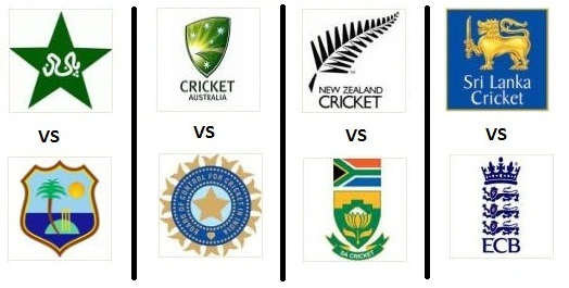 World Cup 2011 Cricket Teams. 2011 Cricket World Cup Quarter