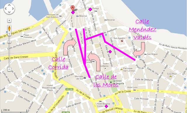 Bloggertrotters Gijón zona compras