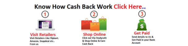 How cash back works