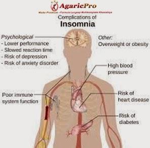Penyebab Dan Gejala Insomnia