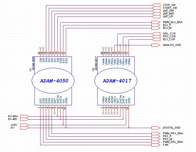 Smart Ia  Sequence Control Using Arduino
